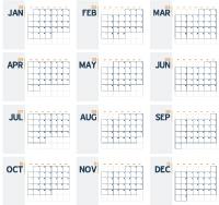 Betaalde nieuwsservers per jaar